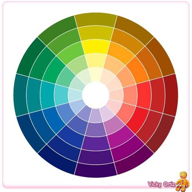 La rosa cromatica para pintar - Imagui